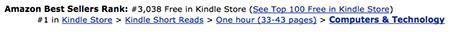 Amazon seller rank